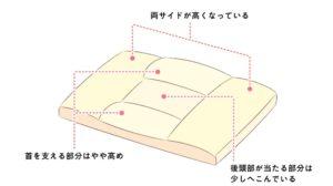 首が痛い人の枕の正しい選び方