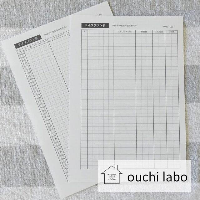 うり家計簿・ライフプラン表