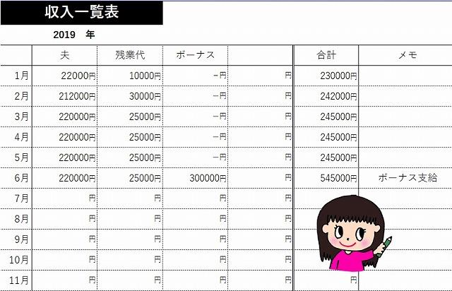 家計簿テンプレートの給料一覧表